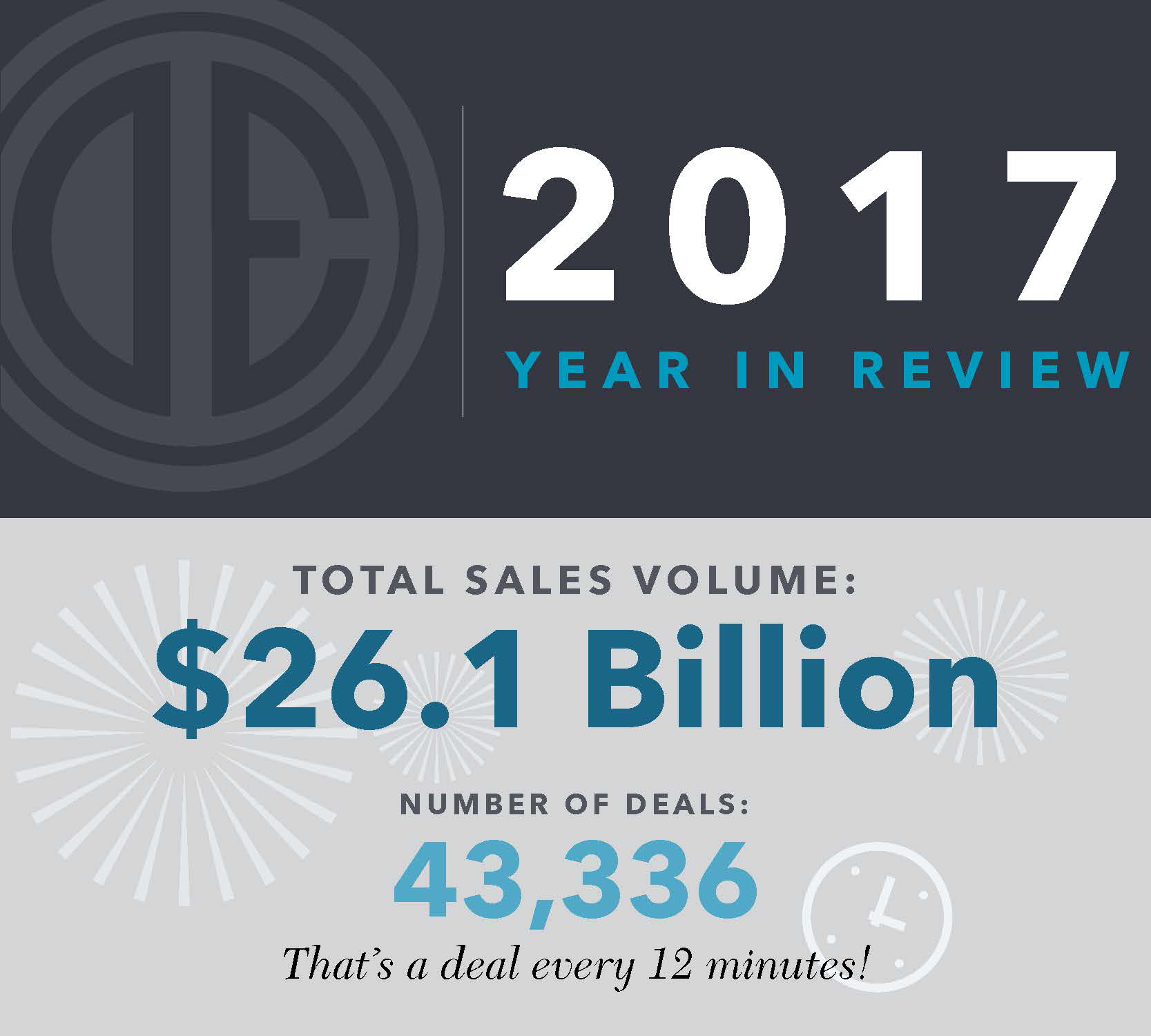 Douglas Elliman's Year In Review – 2017