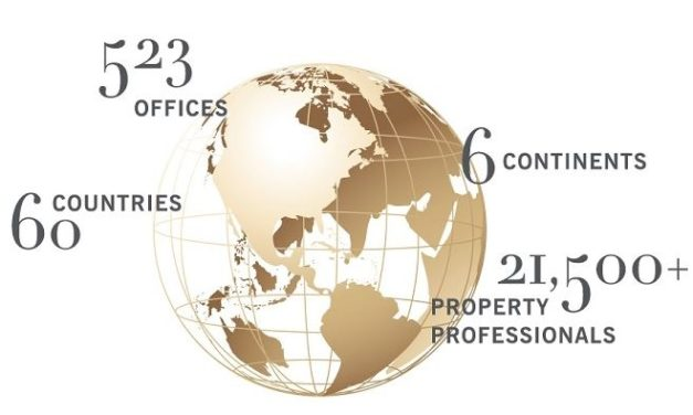 Power of the Press – Douglas Elliman Public Relations By The Numbers